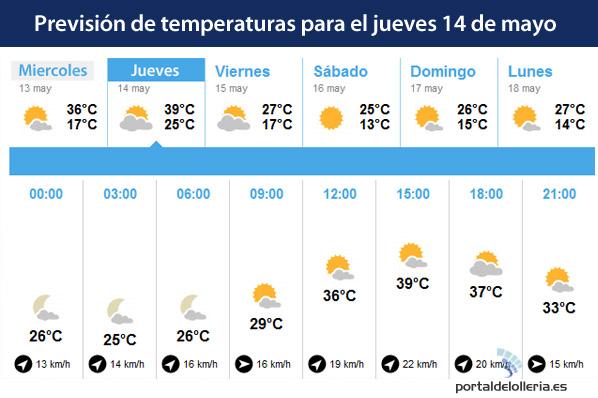 Portal de l 39 olleria altas temperaturas para el jueves en - El tiempo en l olleria ...